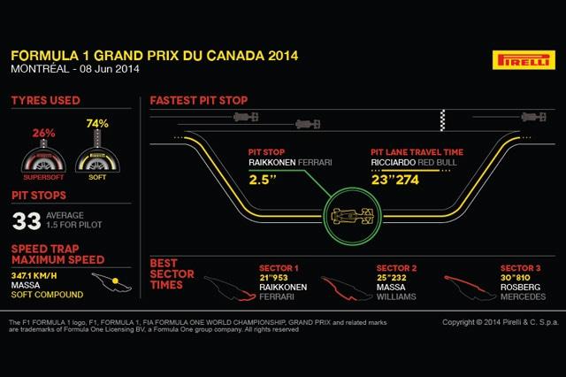 infografica-pirelli2