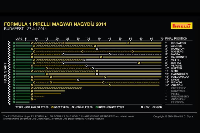 11-Ungheria-Infografica03