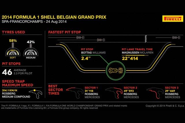 2014-Formula-1-Shell-Belgian-Grand-Prix---Sezione02_1600px