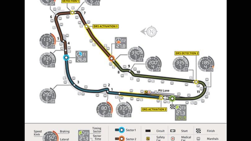 Monzanet Calendario 2020.Monza F1 I Posti Migliori Per Gli Spettatori Autosprint