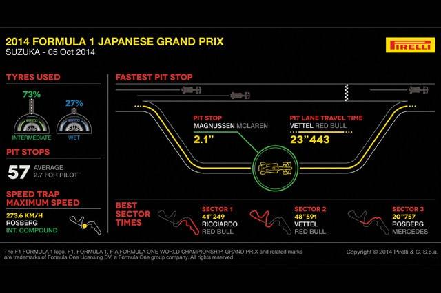 2014-Formula-1-Japanese-Grand-Prix---Sezione02_1600