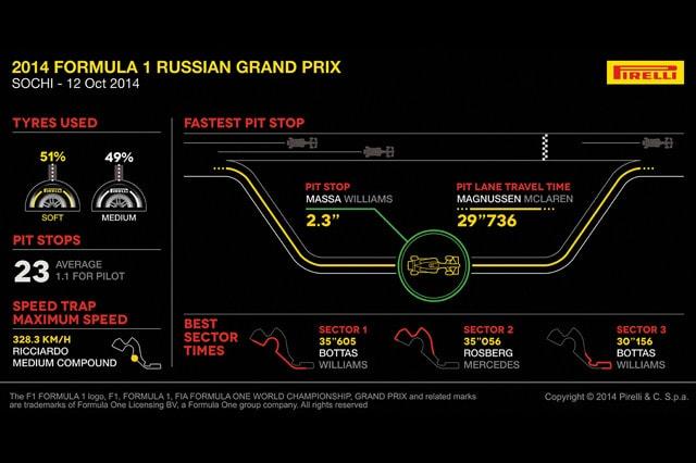 2014-FORMULA-1-RUSSIAN-GRAND-PRIX---Sezione02_1600