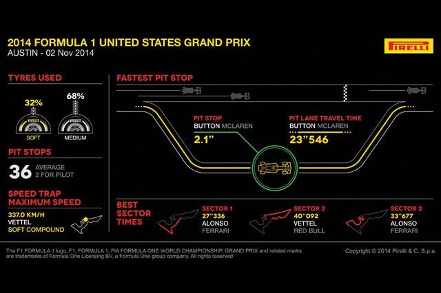2014-Formula-1-United-States-Grand-Prix---Sezione02_1600