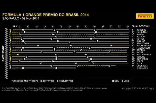 Formula-1-Grande-Premio-do-Brasil-2014---Sezione03_1600
