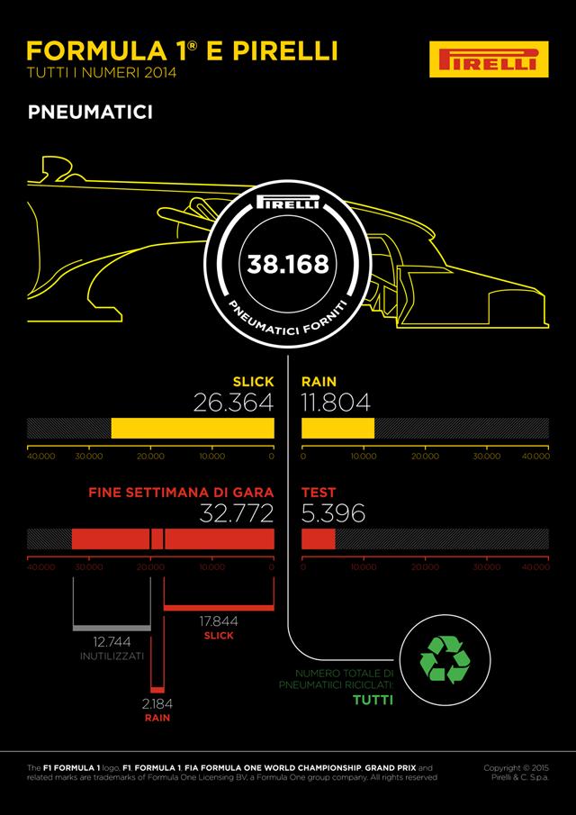 Pirelli-0