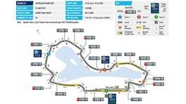 Formula 1 Australia: a Melbourne il semaforo raddoppia e il DRS triplica