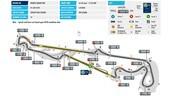 Formula 1 Francia: un circuito praticamente da riscoprire