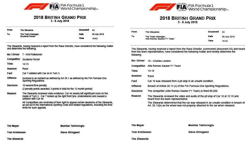 Formula 1 Silverstone: tanti incidenti e investigazioni